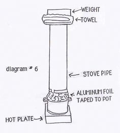 Easy to make steamer will allow you to steam larger projects for professional results with silk and acid dyes.