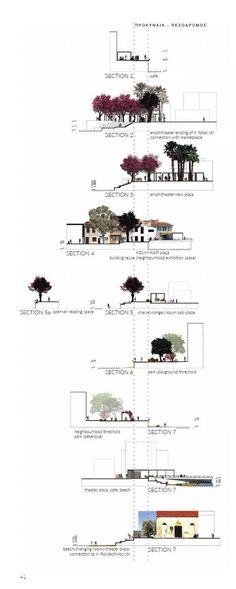 #ClippedOnIssuu from Architecture Portfolio | Virginia Malami