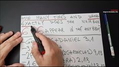 How Many, Holi, Numbers, Bible, Motivation, Inspiration, Biblia, Biblical Inspiration, Holi Celebration