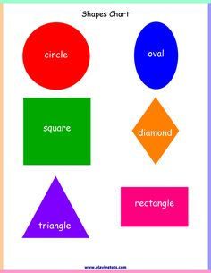This is an image of Eloquent Printable Shapes Chart