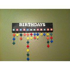 Birthdays......