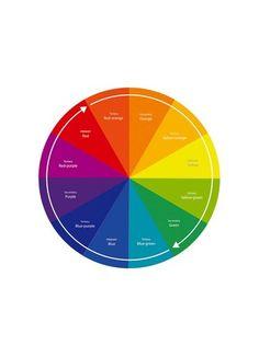 Dekorasyonda renk seçmenin püf noktaları