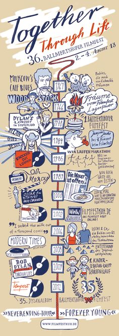 Together through life – Design for the 36th Filmfestival in Ballmertshofen