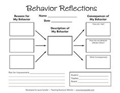 Tween Teaching: Behavior Reflections Sheet... I know this was designed to be used in the classroom, but I may give this a try with my kiddo at home.