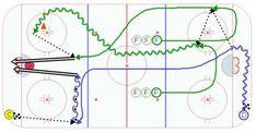 Break Out Timing 2 Nov 21, December 11, Dek Hockey, Hockey Drills, Hockey Training, Hockey Coach, Ice Rink, Sticks, Tutorials