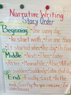 This anchor chart for first second graders features transition words for narrative writing story order. Students should use transition words in their writing to have a clear beginning, middle, and end to their writing. grade, writers workshop, b Teaching Narrative Writing, Personal Narrative Writing, Kindergarten Writing, Writing Lessons, Writing Skills, Narrative Story, Writing Rubrics, Personal Narratives, Paragraph Writing