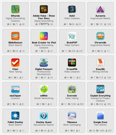 Useful Tools and Apps to Help You Assemble Your Classroom Curriculum ~ Educational Technology and Mobile Learning