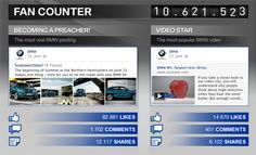 BMW is pushing a new Facebook application that offers an automaker-themed infographic about users' habits and encourages follows on the German automaker's family of pages as a gift to its more than 10 million fans.    The app visually tells consumers about their Facebook friends, how the user has interacted with BMW on the social network and an inside look at the BMW fan base.
