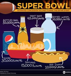 Congrats to the Ravens!  How much did you consume yesterday?!?  Time to get back on track!
