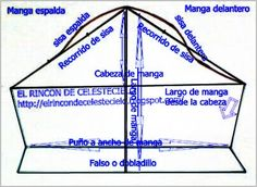 El Rincon De Celestecielo: Patrón básico para manga corta, tres cuartos y man...