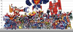 Image big_o getter_robo giant_robo gundam ideon maziner_z mecha size_chart voltron Gundam, Japanese Robot, Robots Characters, Super Robot, Character Design References, Cool Artwork, Pop Culture, Anime, Geek Stuff