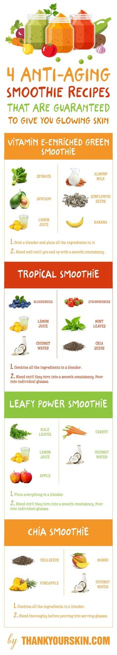 Anti-aging smoothie recipes #AntiAgingSmoothieRecipes