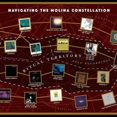 A mapping of albums by Jason Molina. Check out the whole thing on www.redbuffalo.squarespace.com/shirtdesigns/  #magnoliaelectricco #songs:ohia #jasonmolina #discography #map #albums #records #holdonmagnolia #constellation #crossroads #lonesome #ritual #conflict #solo #starchart #stars #astronomy #astrology #cosmic #darkness #infographic