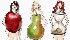 I know you're thinking about what is the meaning of fruit body shapes! Actually, do you know what is the meaning of body shapes exactly? Or which body shape Program Diet, Plus Size Tips, Monat Hair, Weights For Women, Online Clothing Boutiques, Loose Weight, Traditional Dresses, Body Types, Herbalife