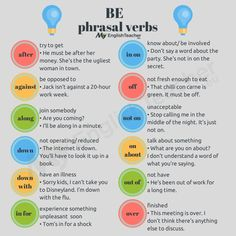 What are the most common phrasal verbs with TO BE?