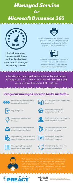 Microsoft Dynamics 365 Managed Service Infographic by Preact - a leading UK Microsoft CRM Gold Partner