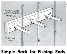 Reuse old wooden clothespins by making a fishing rod rack for Father's Day. Reuse old wooden clothespins by making a fishing rod rack for Father's Day. Fishing Rod Rack, Fishing Rod Storage, Fishing Lures, Fishing Reels, Fishing Stuff, Fishing Knots, Ice Fishing, Diy Clothes Rack, Cheap Christmas Gifts