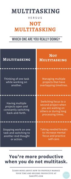Multitasking - The One Time Management Practice To Stop Today