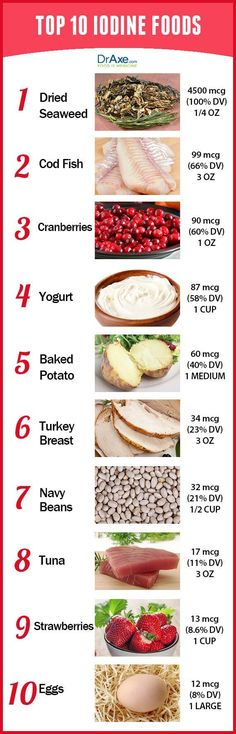 Benefits of iodine include healthy hair and skin and a healthy thyroid gland. Try these Top 10 Iodine Rich Foods to get your daily dose.