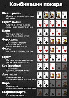 Выигрышные комбинации в покере едины для почти всех разновидностей покера. Любая покер комбинация содержит всегда 5 карт, хотя способ определения этих пяти карт может различаться в зависимости от вида покера. Запомнить комбинации карт в покере совсем не сложно - их всего десять. В таблице ниже приведено старшинство покерных комбинаций.