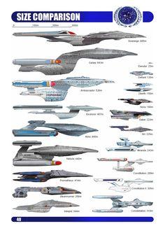 An essay comparing star wars and star trek