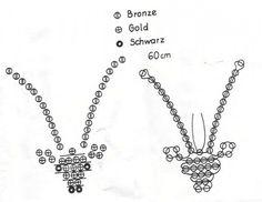 Schéma Capricorne Perle