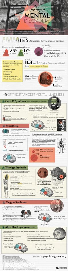 5 Strangest Mental Disorders [INFOGRAPHIC] - great example of how to modernise vintage styles and aesthetics