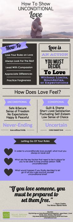 show love unconditionally. excellent dating tips and relationship advice on how to truly love and feel loved.