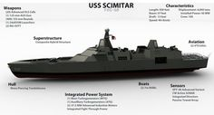 concept art navy destroyer - Google Search