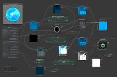 shader forge - Recherche Google