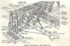 Bailey Bridge Components 02 640x423 UK Military Bridging Equipment (The Bailey Bridge)