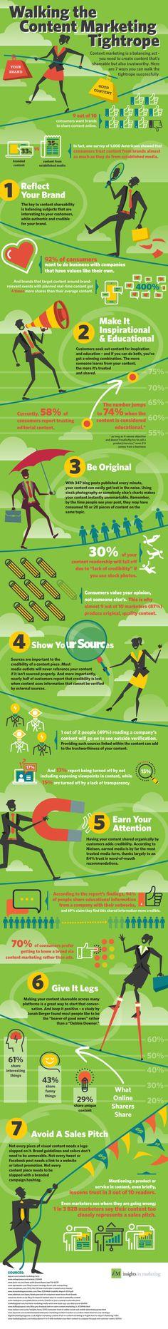 Content Marketing Basics 7 Steps to Shareworthy and Trustworthy Content #ContentMarketing #Business