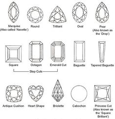 Love these illustrations of classic gemstone shapes and cuts