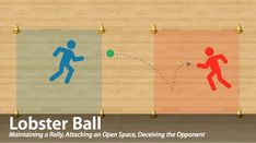 Lobster Ball is a fun net/wall game for your physical education classes. Click through to learn more about the rules, layers, tactics and learning outcomes this game focuses on! - Kids education and learning acts Pe Activities, Gross Motor Activities, Team Building Activities, Activity Games, Physical Activities, Movement Activities, Activity Ideas, Physical Education Curriculum, Health And Physical Education