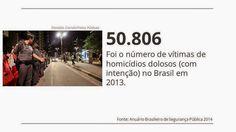 SISTEMAS DE BLINDAGEM - PROTEÇÃO URBANA: SEGURANÇA PÚBLICA 2014