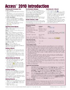 Microsoft Access 2010 Introduction Quick Reference Guide (Cheat Sheet of Instructions, Tips & Shortcuts - Laminated Card)/Beezix Inc