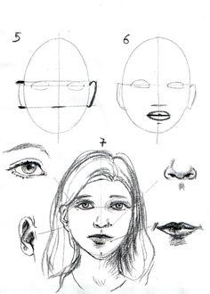 apprendre a dessiner un visage etape par etape                                                                                                                                                      Plus