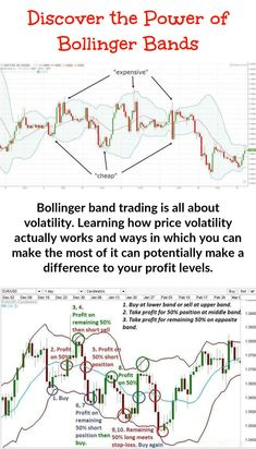 Bollinger band trading is all about volatility. Understanding how price volatility operates and the way that you can give yourself an edge from it could very well make a major difference towards your earnings levels. Trading Quotes, Intraday Trading, Bollinger Bands, Stock Trading Strategies, Quick Money, Extra Money, Stock Charts, Technical Analysis, Fundamental Analysis