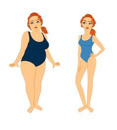 Comment perdre du poids - Santé d'Acier