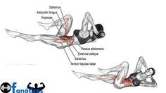 Abdominal Infra, Tensor Fasciae Latae, Pose, Karate, Workout, Academia, Cardio, Exercises, Workout Tips