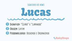 #Lucas #babysteps #escolher #significado #nomes #menino #rapaz #dedicado #organizado