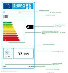 Ab 2016 gibt es Änderungen im Bereich Heizen, Bauen und Energie, die für viele Interessant sein können. http://smart-cost.blogspot.de/2015/12/heizen-bauen-energie-welche-anderungen.html