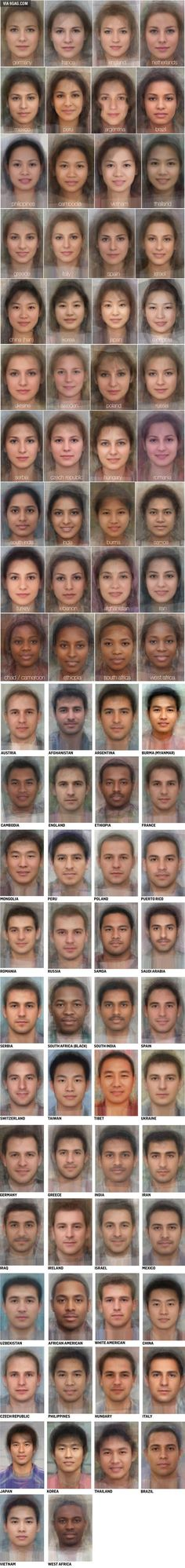 The Average Men and Women's Faces In Different Countries