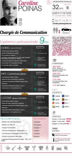 CV Caroline POINAS | #infographic CV made in #free @Piktochart #Infographic Editor at www.piktochart.com