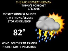 Capital Region Weather & Raceday Forecasts now available for 7/1/16 at racingwxman.weebly.com