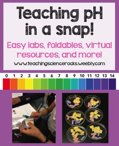 Everything you need to teach pH in the secondary biology classroom from Science Rocks