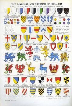Taal en grammatica van de heraldiek.... mooie omschrijving!