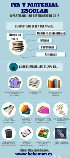 Infografía sobre IVA y material escolar 2012