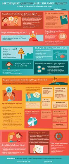 A Guide to Customer Development Interviews #infographic #Business #CustomerDevelopment