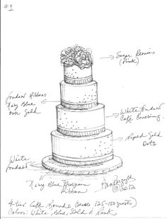 Gift Box Wedding Cake Sketch Don T Forget Details And Colors Sketching Pinterest Sketches